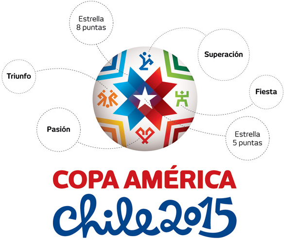 copa_america_2015_logo_explanation